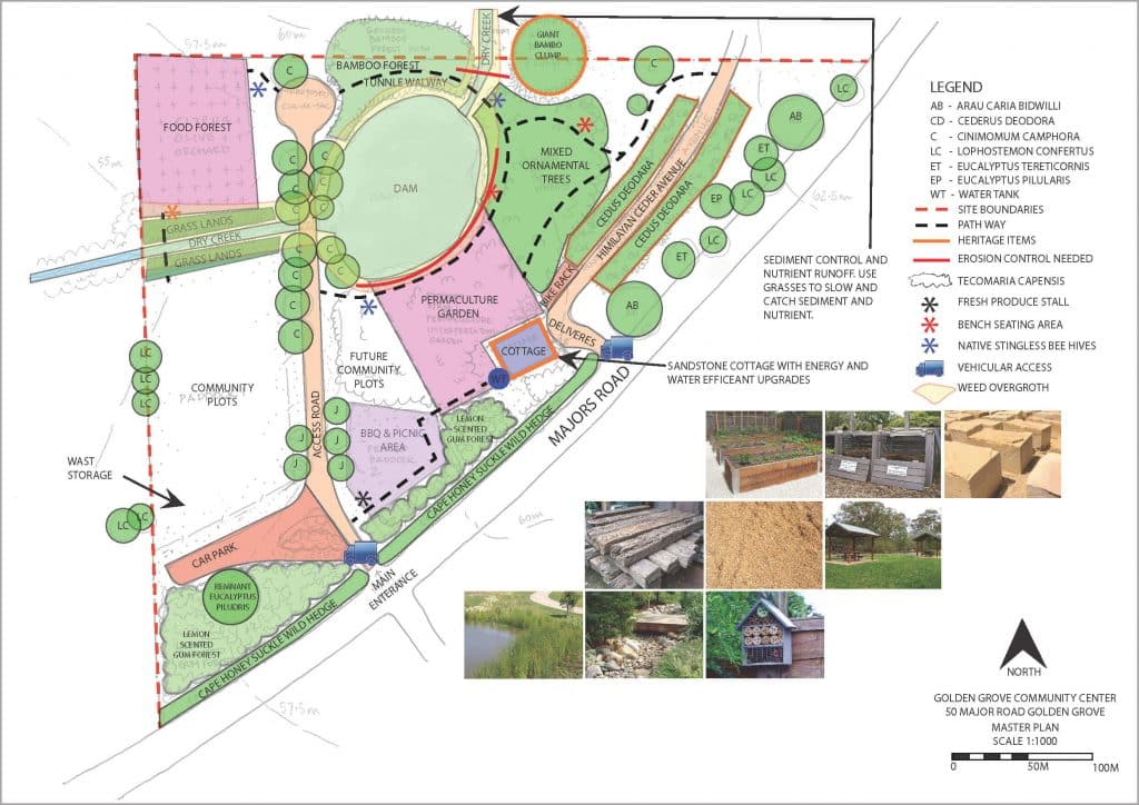 master plan for a community garden project outlining site