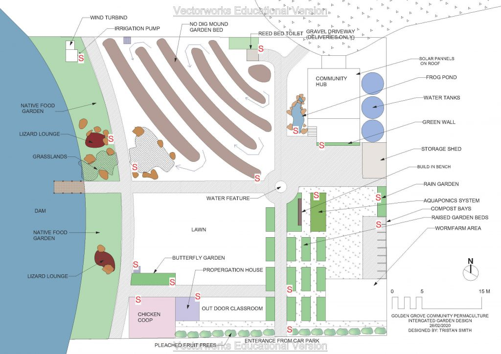 Concept plan of integrated permaculture garden for a community garden.